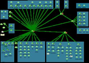 Darstellung der Kernnetzkomponenten des Datennetzes der FAU