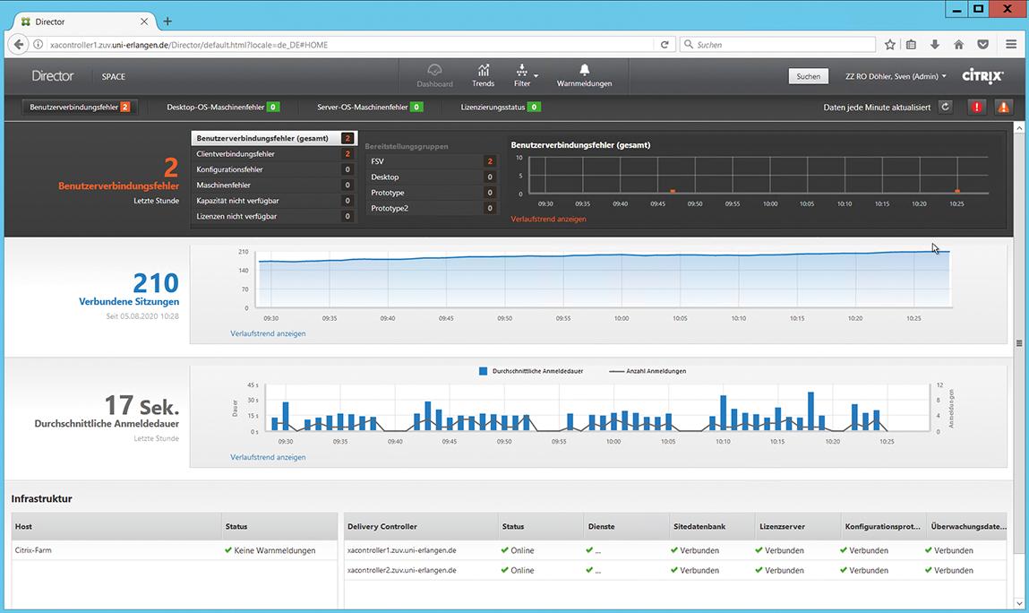 Das Monitoring- und Troubleshooting-Tool Citrix Director das auf einen Blick vorhandene Probleme anzeigt wie im Screenshotbeispiel einen Benutzerverbindungsfehler.